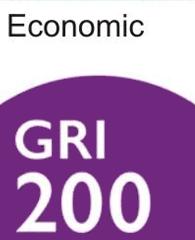 GRI 200 memoria de Sostenibilidad