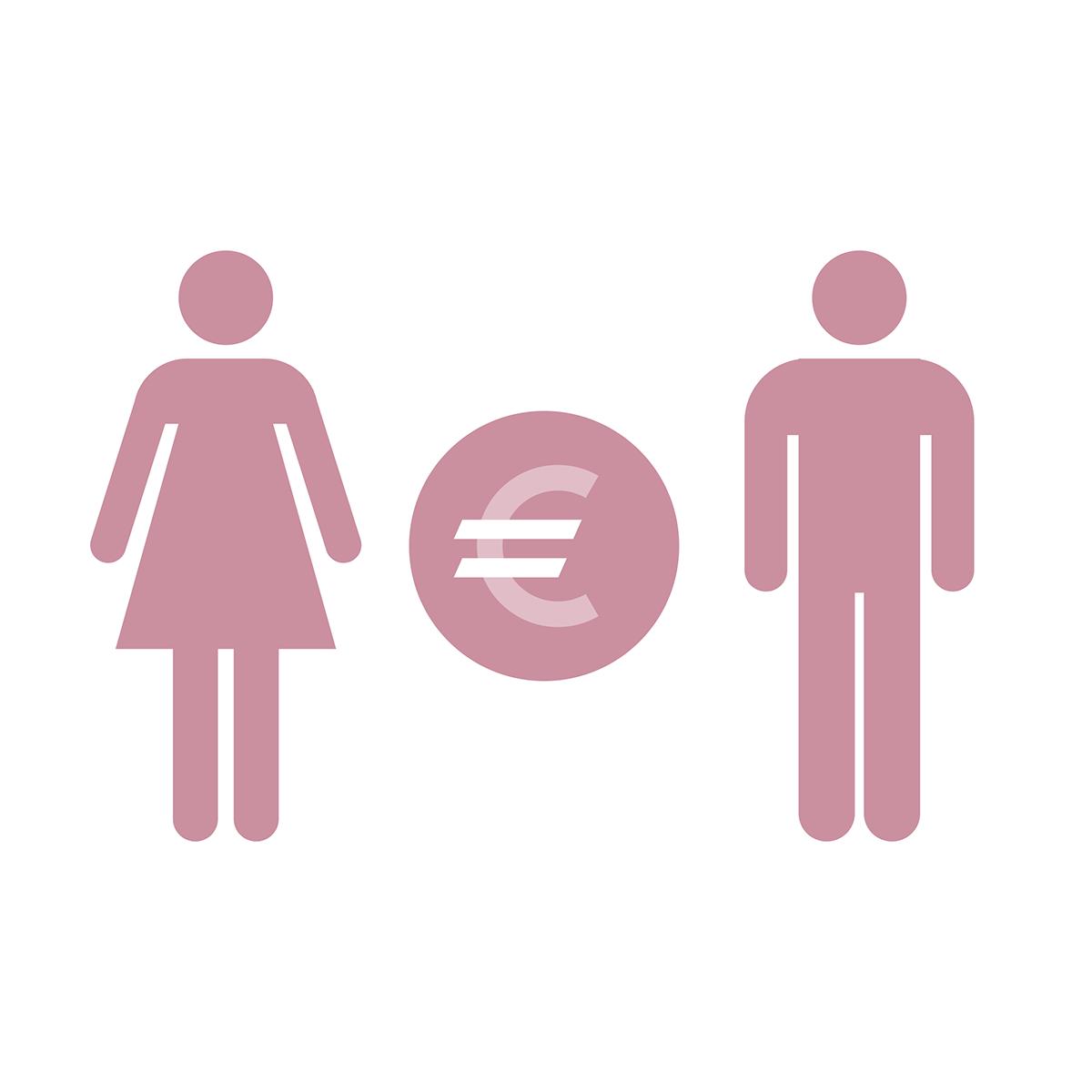 Registro Salarial del Plan de Igualdad