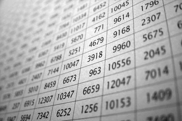 Estudios de rentabilidad de Procesos / Servicios